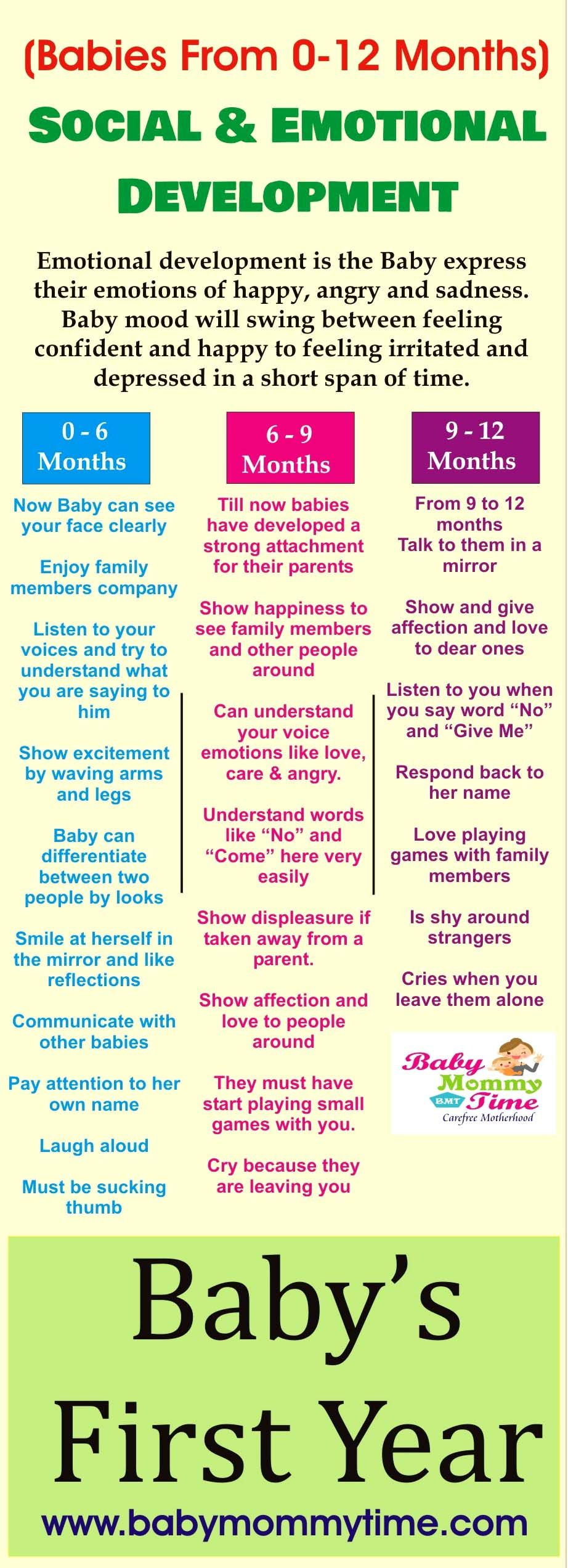 Guide For New Parents To Track Their Baby Social Emotional Development From 0 Emotional Development Social Emotional Development Social Emotional Activities