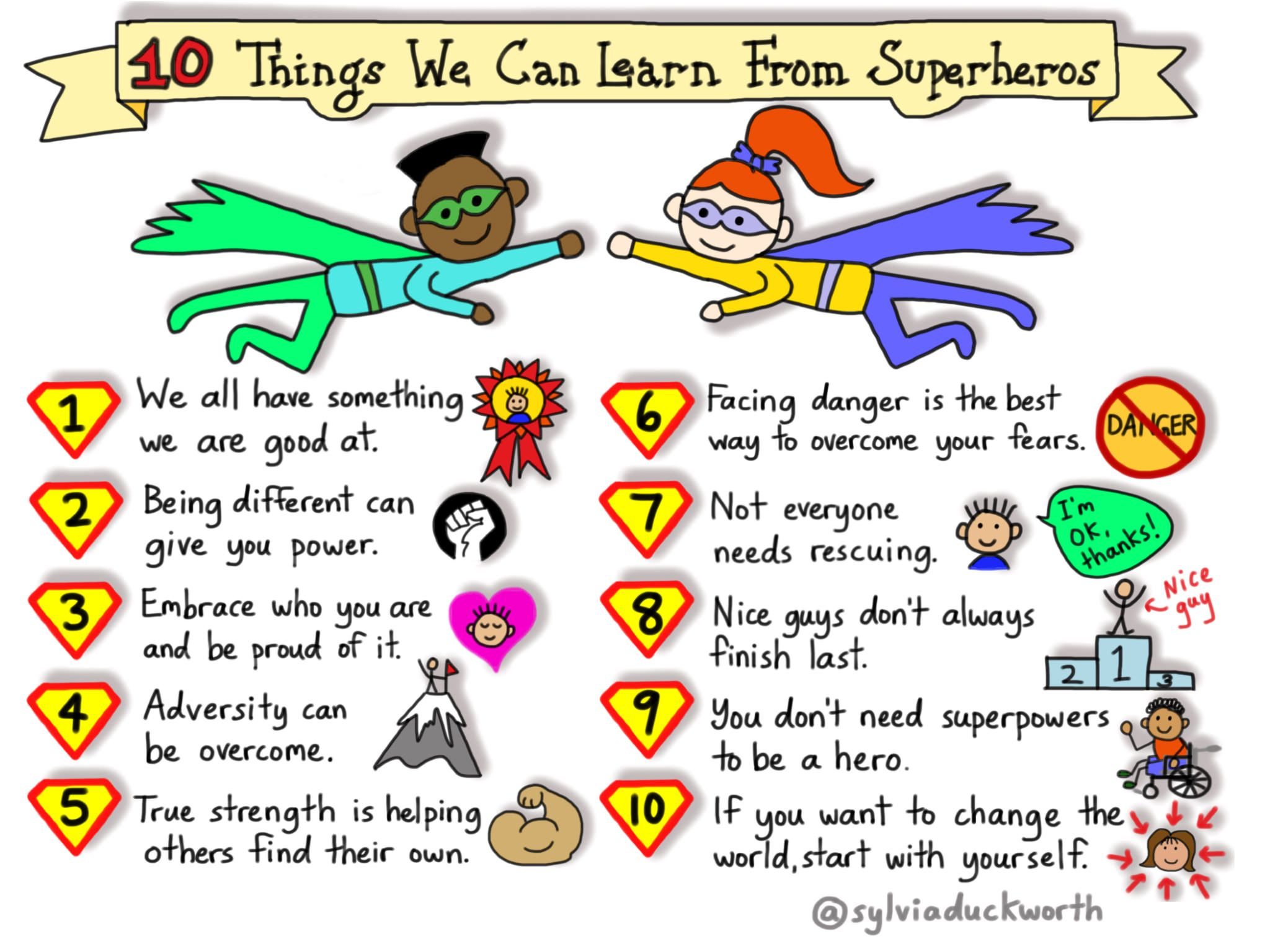 New sketchnote 10 Things We Can Learn