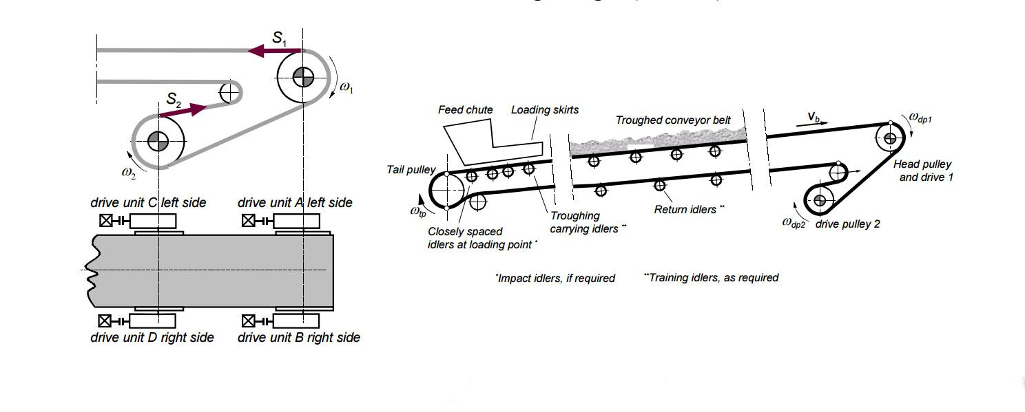 hight resolution of scheme drawing of belt conveyor