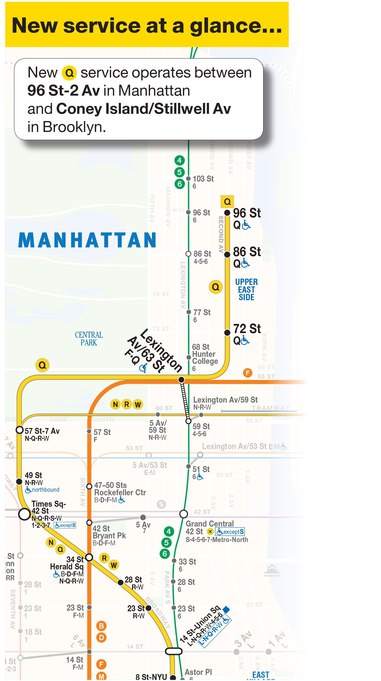 Nyc Subway Map W Line.Mta Info Nqrw Guide Design Maps Subway Map Activities In