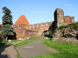 Dybów   - Poland