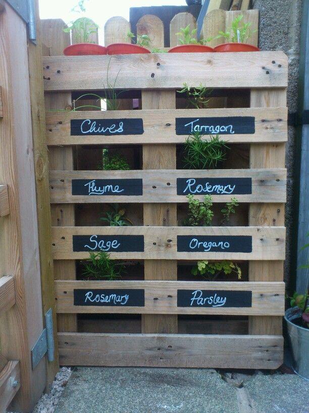 Pallet herb garden blackboard paint idea Garden Herb