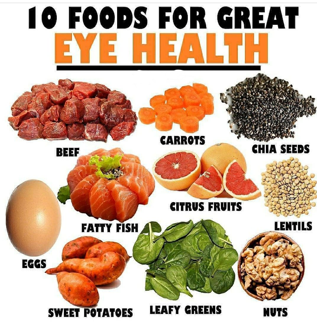 diet and eye health