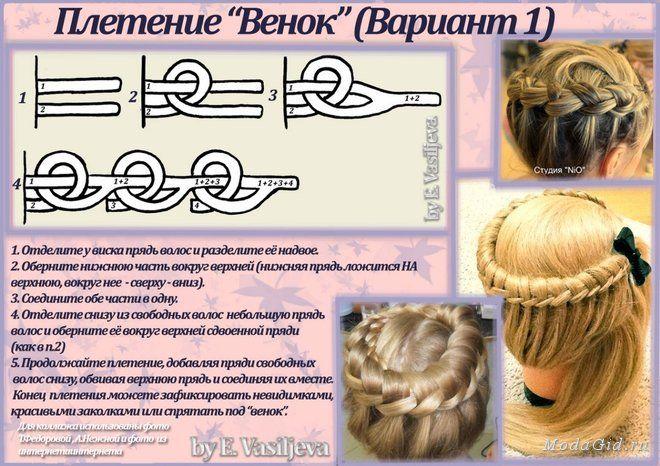 Фото плетенье и схемы кос