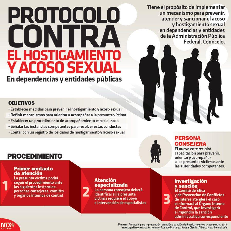 El protocolo contra el hostigamiento y acoso sexual en dependencias y entidades públicas, tiene el propósito de implementar un mecanismo para prevenir, atender y sancionar este tipo de actos. Conócelo. #Infographic