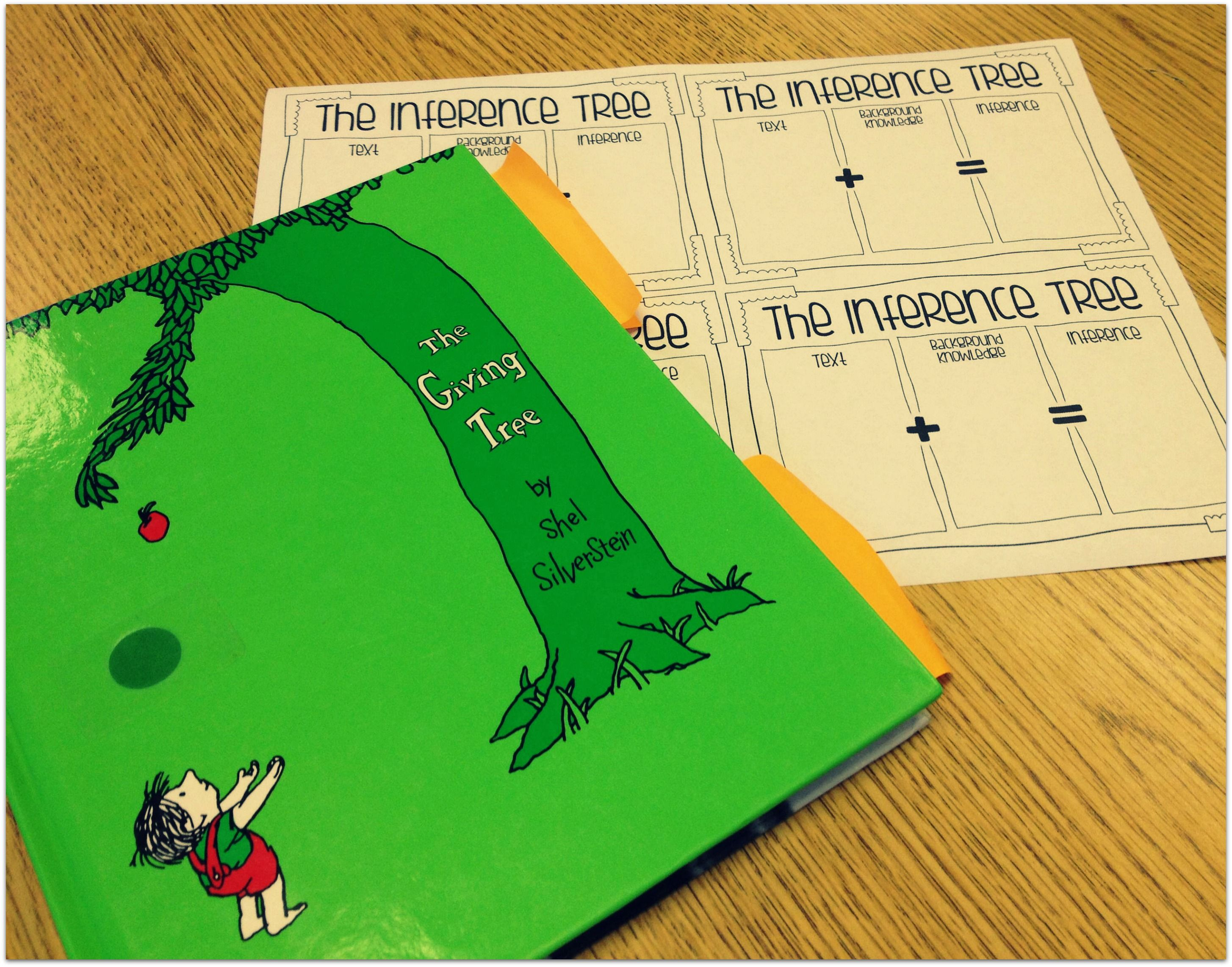 The Inference Tree Uses The Giving Tree To Introduce