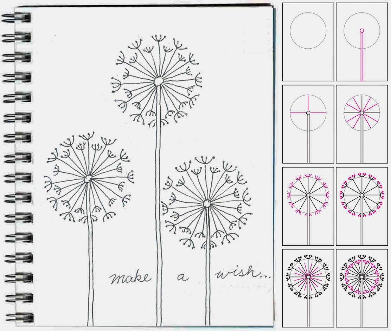 Comment dessiner des pissenlits cahier d 39 enfant - Dessiner le vent ...