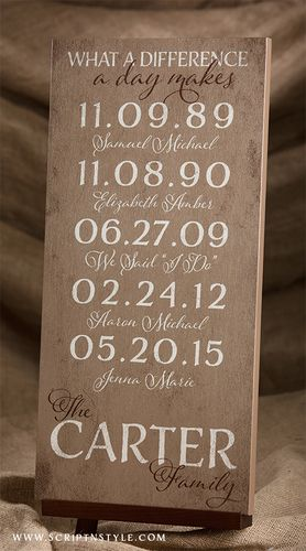 Personalized Special Dates Wood Sign Designed With Your
