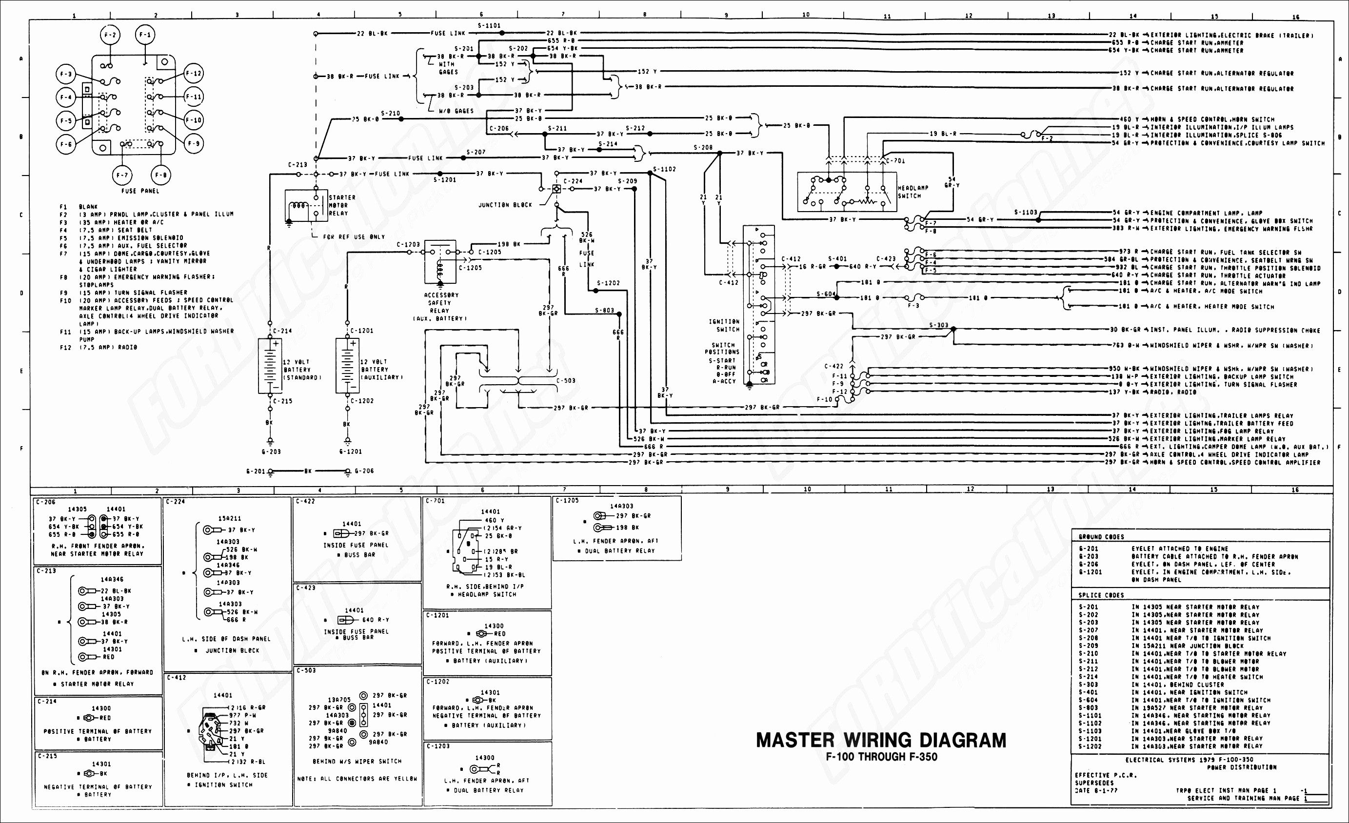 Sony Xplod 52wx4 Wiring Diagram In 2020 Sterling Trucks Diagram Fuse Box