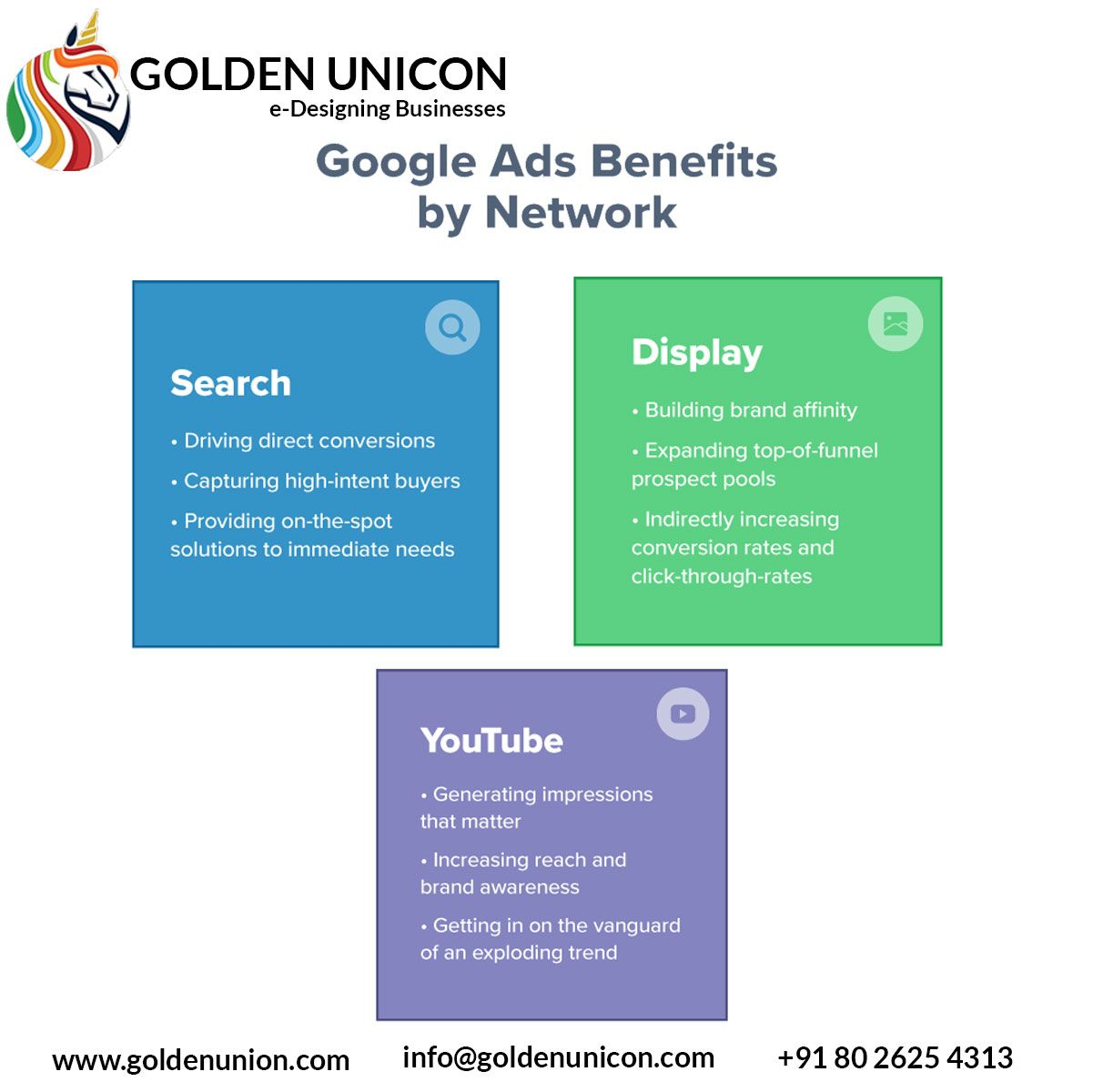 Google Ads Benefits Digital Marketing Google Ads Web Marketing