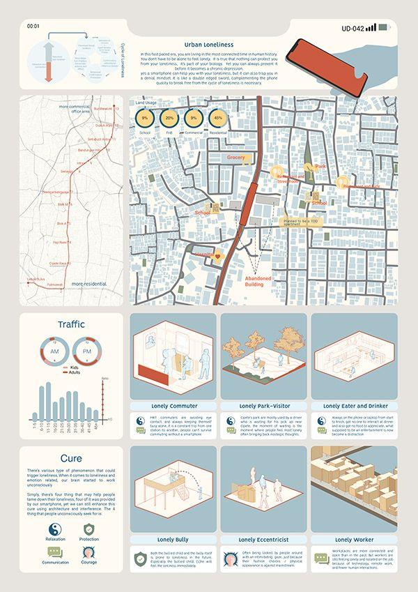 110 Layout Ideas In 2021 Architecture Presentation Diagram Architecture Architecture Drawing