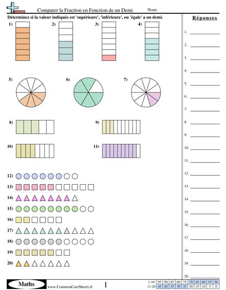 Fiches d'Exercices avec Fractions - Comparer la Fraction ...