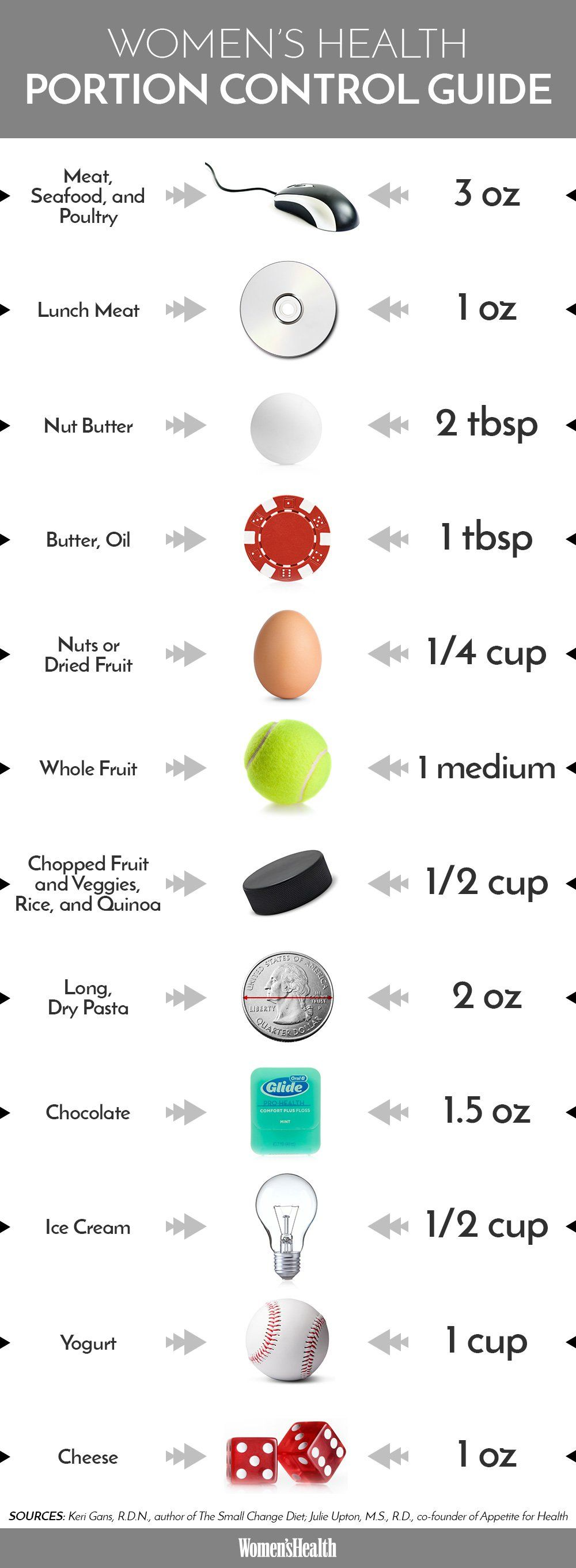 portion control tips you  ve never heard before also chart food portions and serving sizes mindful rh pinterest