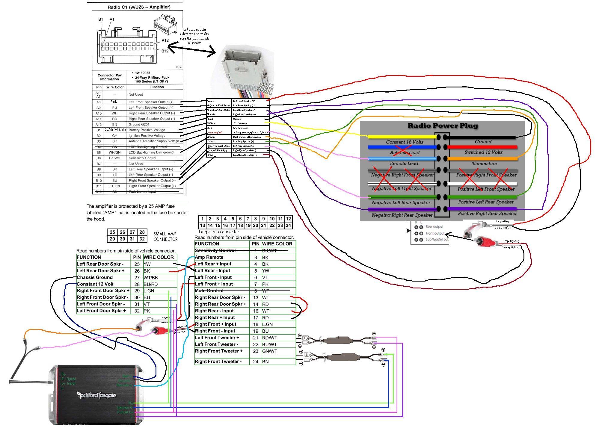 #diagramsample #diagramformats #diagramtemplate Check more ...