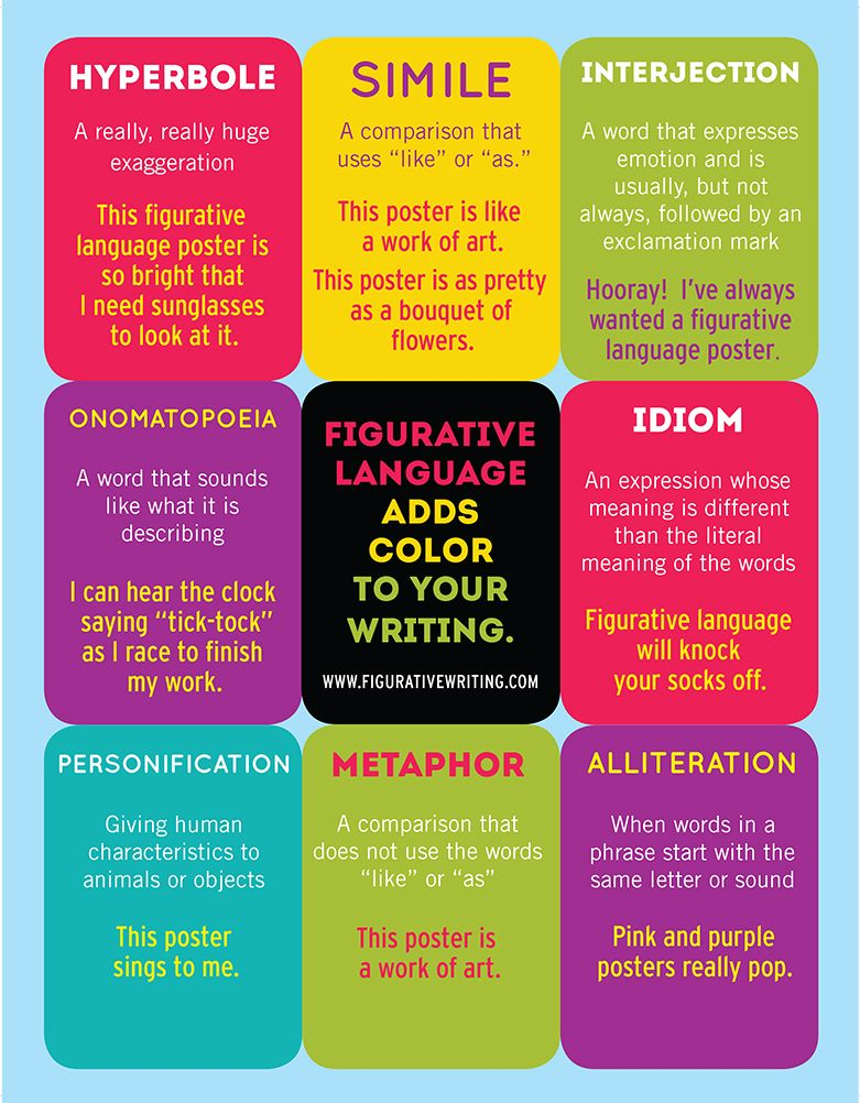 how to write a figurative language essay Prewriting: literary analysis writing prompts  figurative language: does the author use similes and metaphors if so, what effects do these comparisons create.