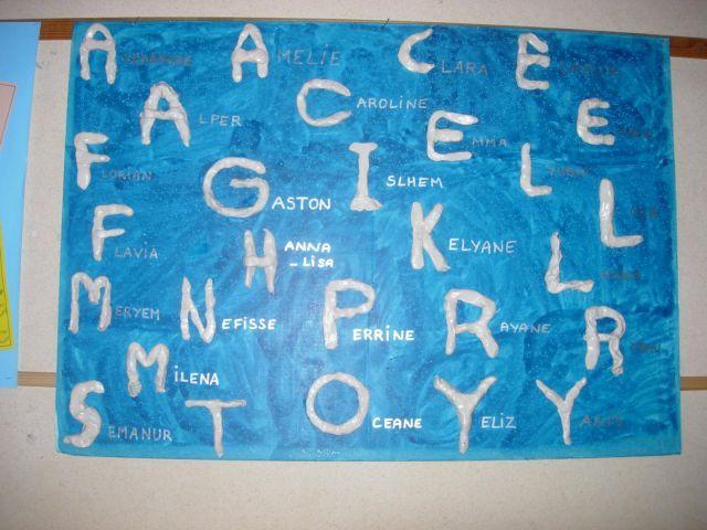 Initiale Prénom En Pâte à Sel Lettres Alphabet Idée Pour