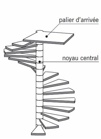 escaliers cours et exercices chelle humaine en 2019 calcul escalier palier et chelle. Black Bedroom Furniture Sets. Home Design Ideas