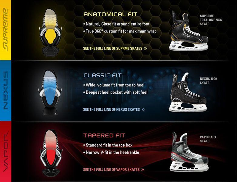 Ccm Jetsd Hockey Skates