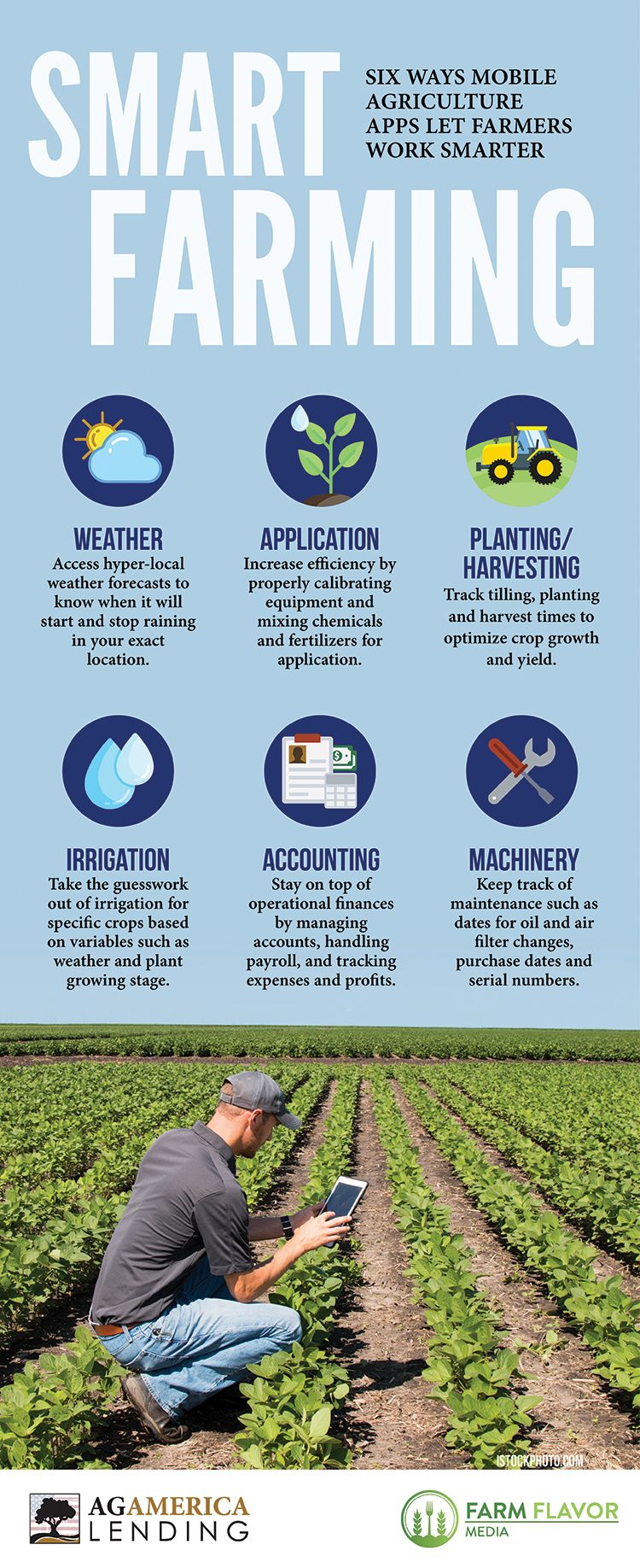 There's an app for that. See how farmers use mobile apps to farm smarter.