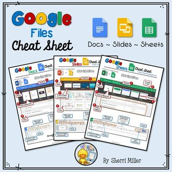 Just Getting Started With Google This Handout Will Help You With Navigating And Sharing Google Docs Google Drive Cheat Sheet Google Classroom Google Training
