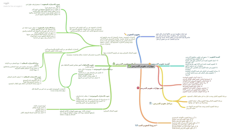 مهارات التقويم Home Office Map Map Screenshot