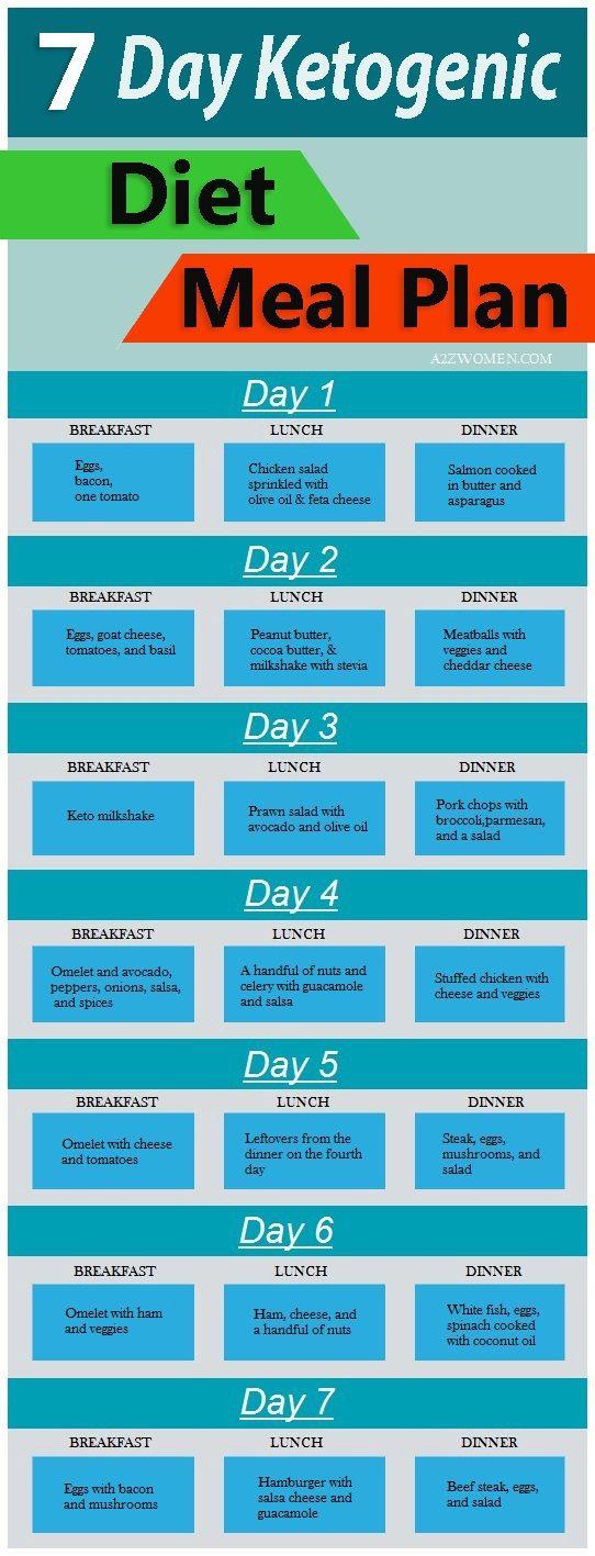 7 Day Ketogenic Diet Meal Plan Pinterest Life Club Easy Ketogenic Meal Plan Ketogenic Meal Plan Ketogenic Diet Plan