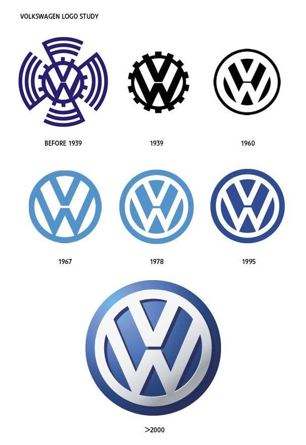 Vw logo's before 1939-2014 | Ay un vochito!!! | Pinterest | Vw, Logos and Volkswagen