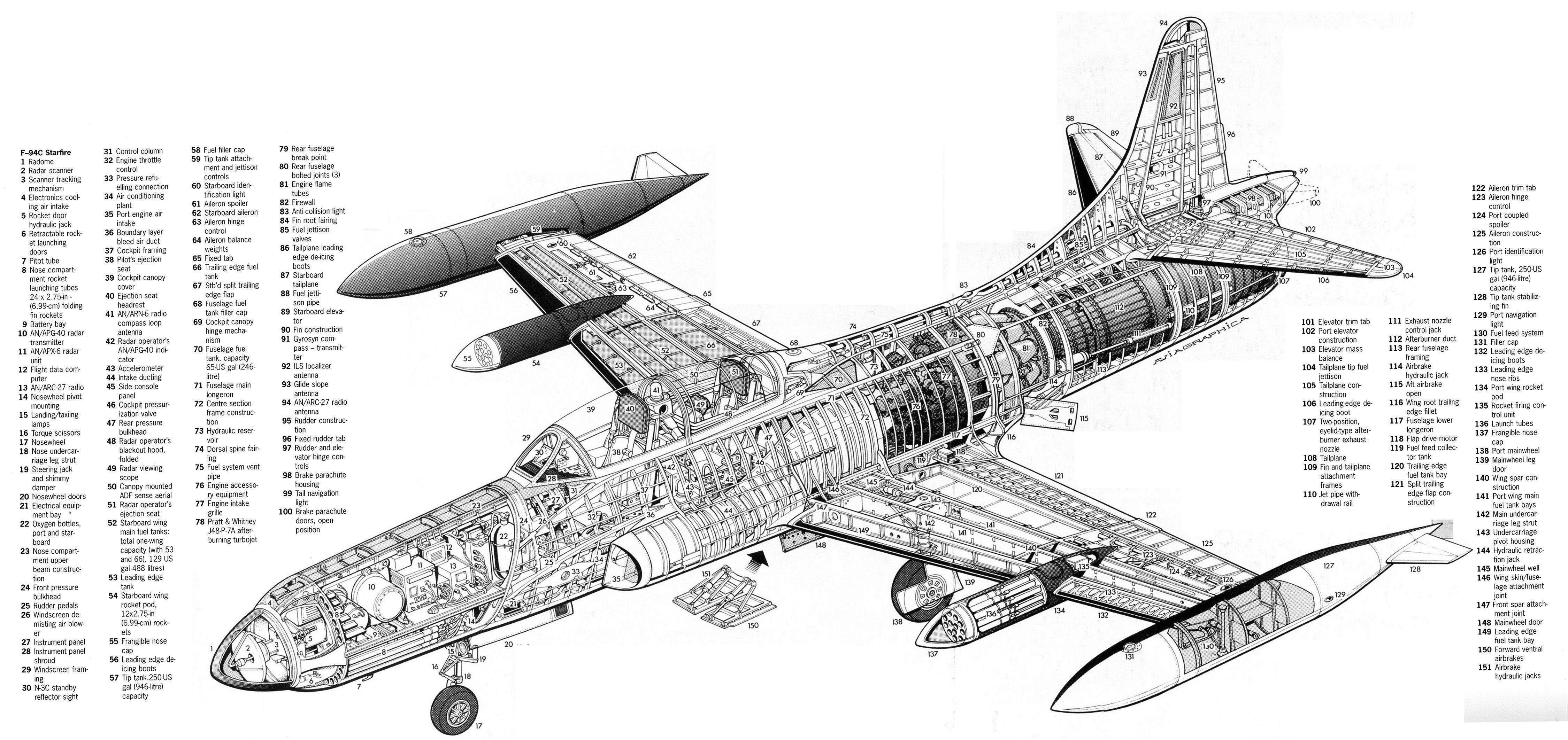 Aircraft Cutaway   aviones   Pinterest   Esquemas, Anatomía y Militar