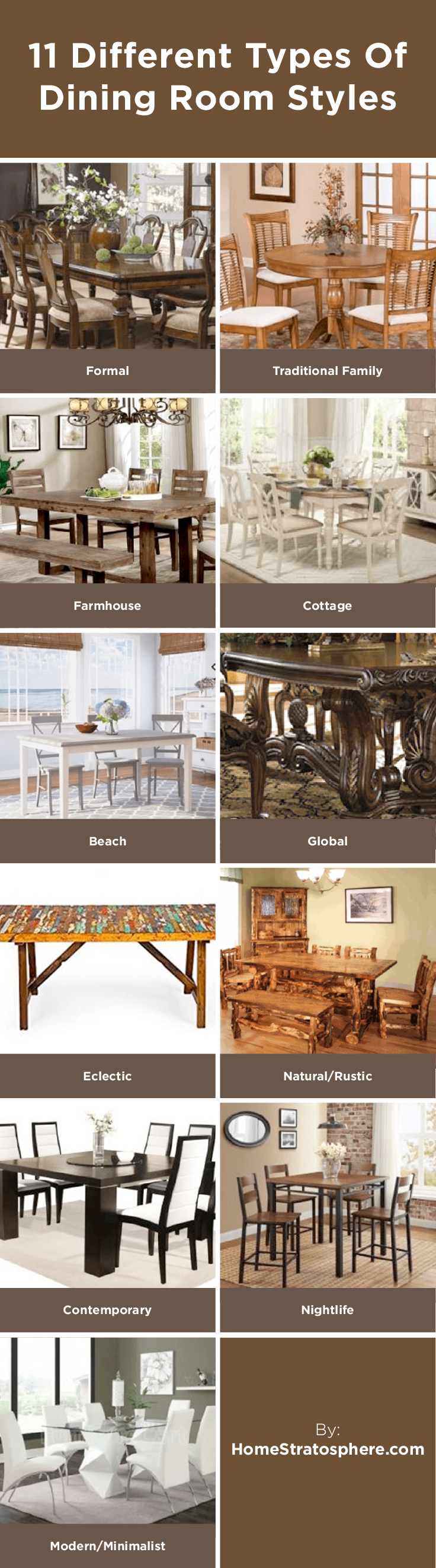 11 Different Types of Dining Room Styles -