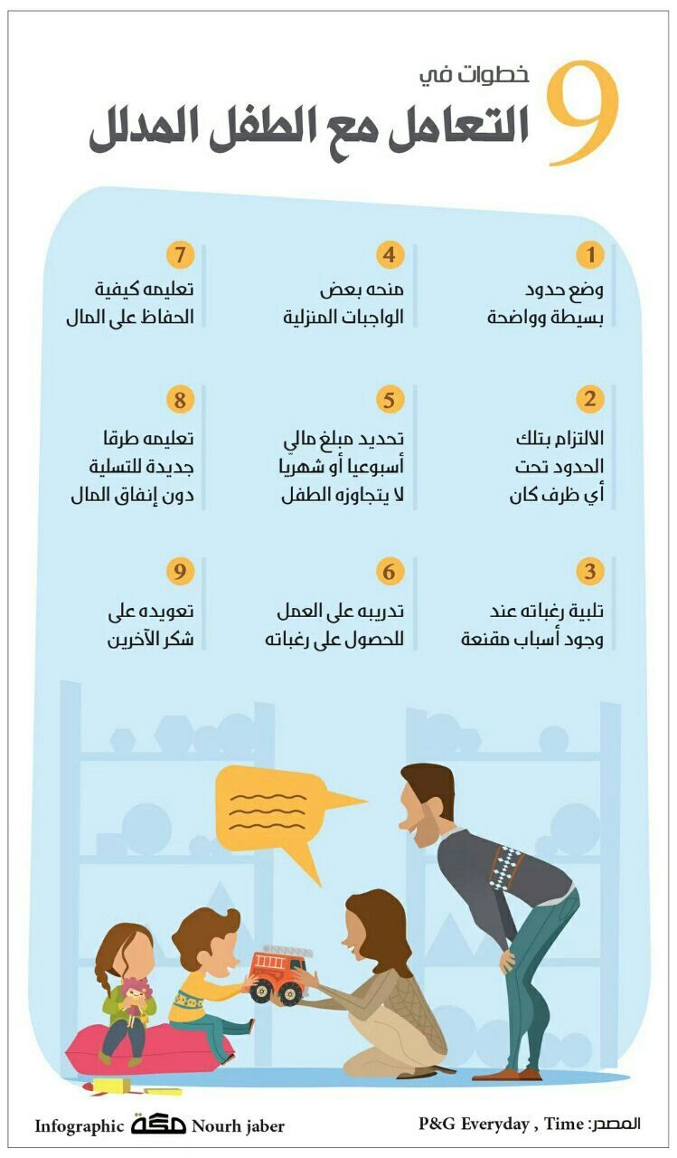 Pin By Hamza On Stuff To Buy Baby Education Child Care Education Teaching Kids