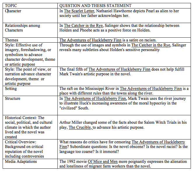 Criminal Law Dissertation Questions Rhetorical Analysis Essay Rhetorical Analysis Literary Analysis Essay