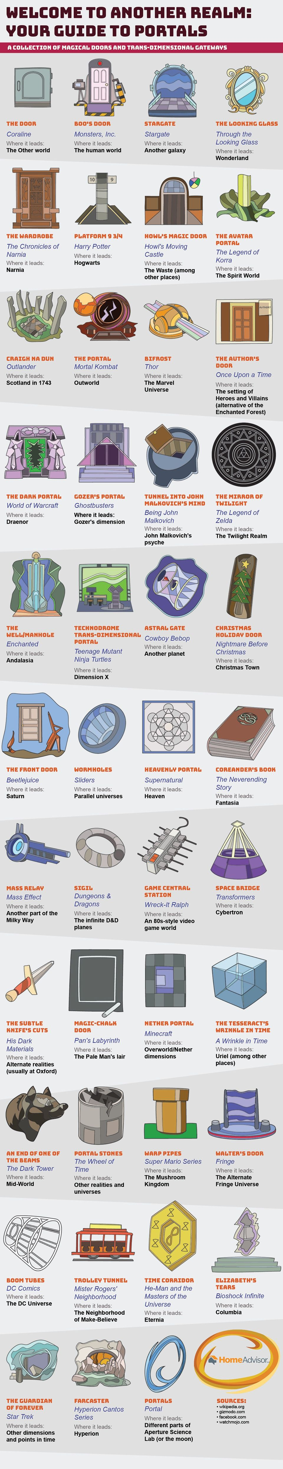Welcome To Another Realm: Your Guide to Portals #Infographic