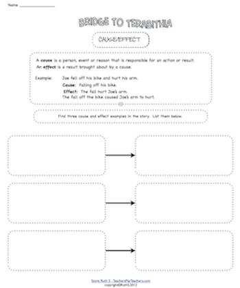 Bridge to Terabithia Novel Study - FREE Sample | Bridge to ...