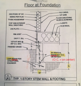 How To Lay Rebar For Your Concrete Foundation Rebar Basement Construction Concrete Projects