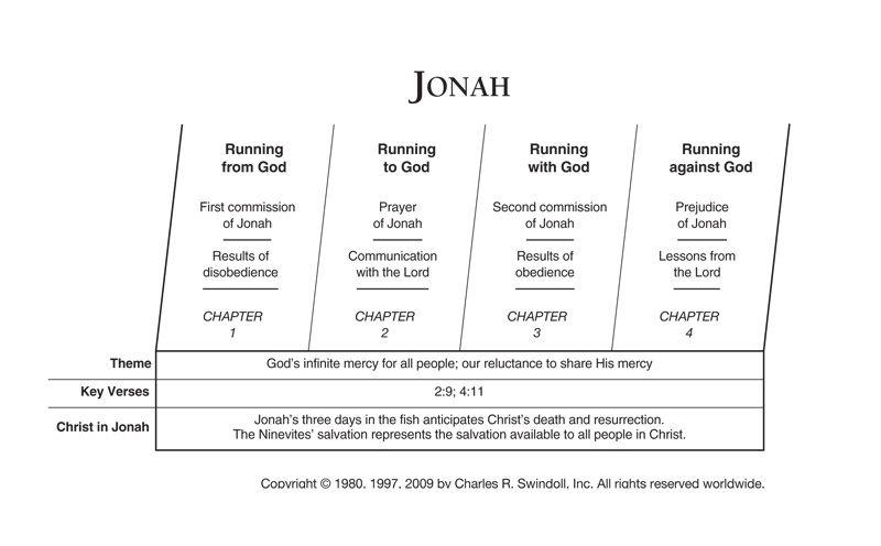 Similiar Jonah Outine Keywords