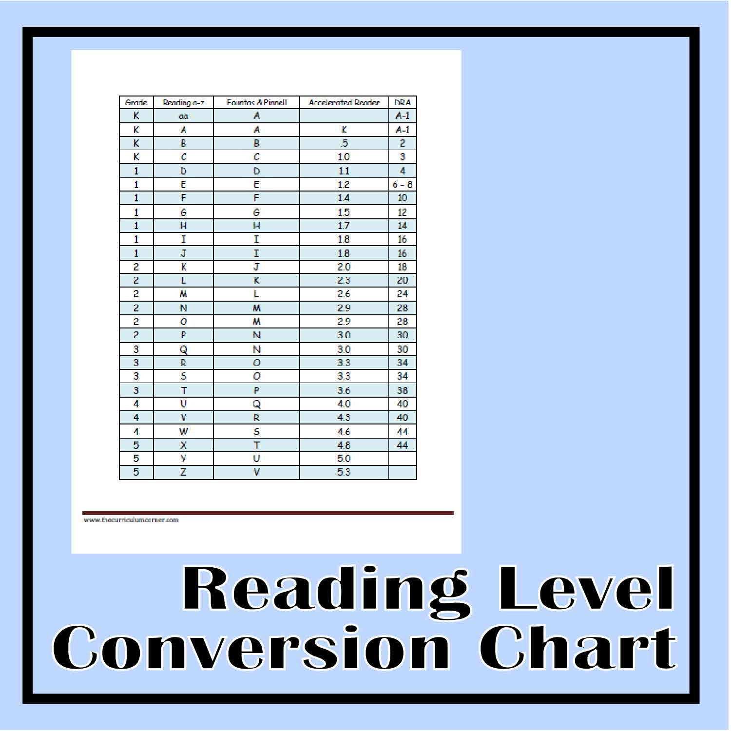 Reading level conversion chart ar reading levels ar reading and chart ar reading level conversion chart this conversion chart makes it easy to find the just geenschuldenfo Choice Image
