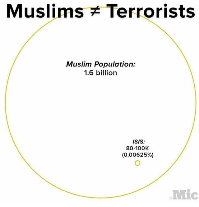 Venn Diagram Isis Schematic Wiring Diagram