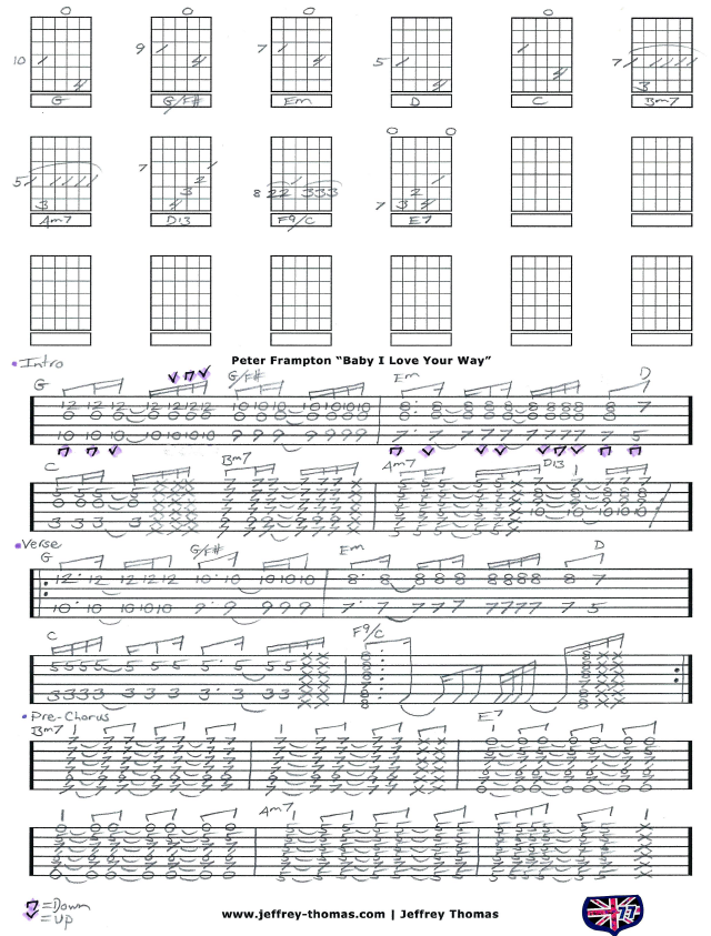 "Free guitar tab for ""Baby I Love Your Way"" by Peter Frampton! More free #guitar   #bass   and  #ukulele  lessons at: www.jeffrey-thomas.com"