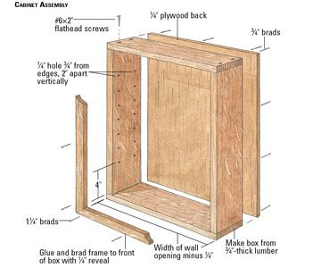 Cabinet Assembly Built Ins Cabinetry Cabinet Plans