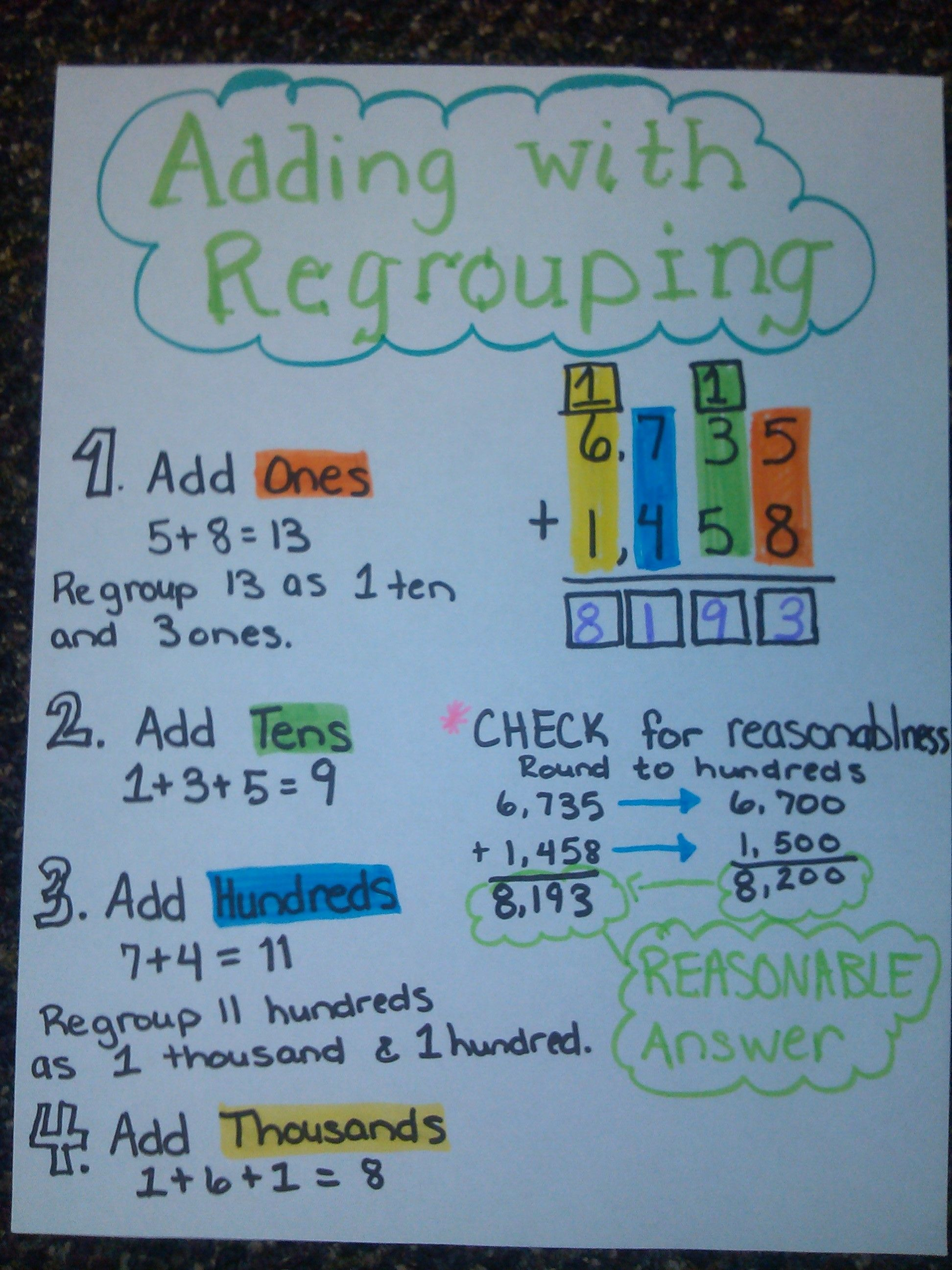 Adding with Regrouping- highlighting place value | anchor charts ...