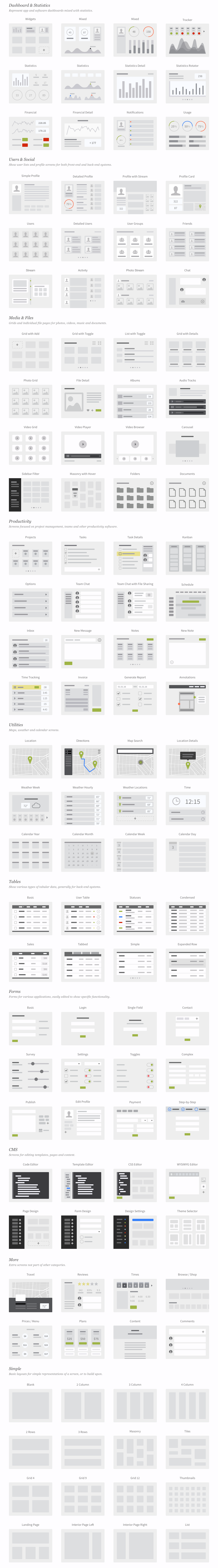 UX Kits UI Wireflows - Architecture, layout and flow for software interfaces.