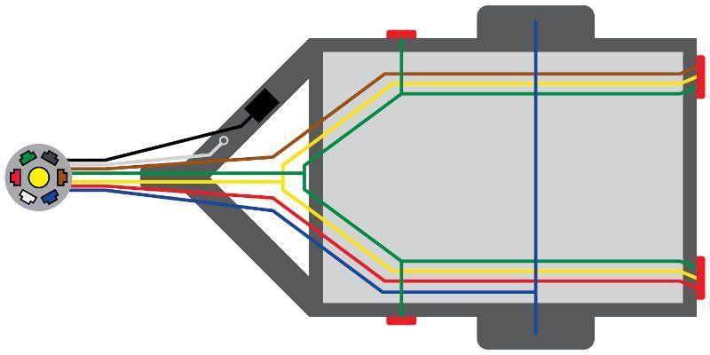Trailer Wiring Diagram And Installation Help Towing 101 In 2020 Trailer Wiring Diagram Wire Trailer Hitch Installation