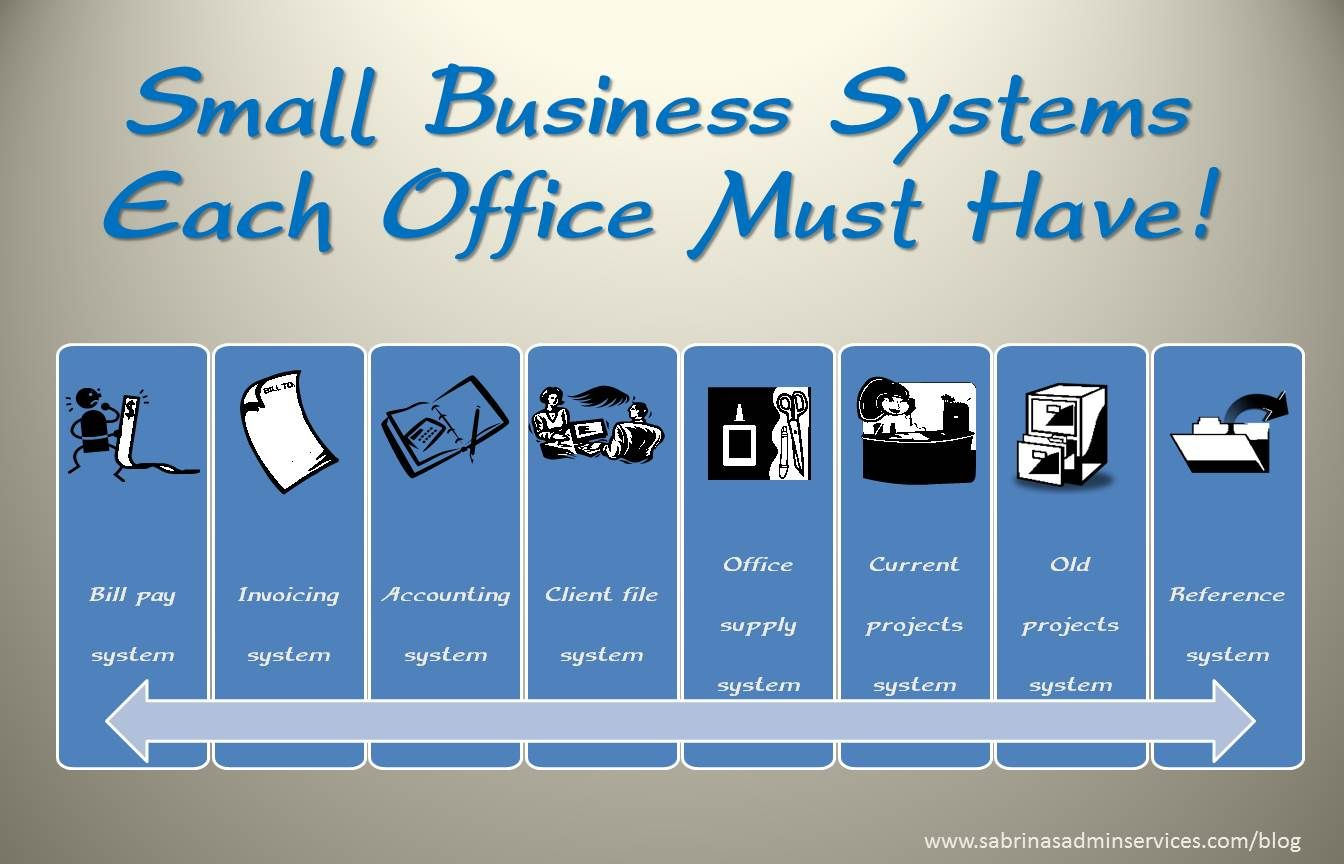what is a small office. What Is A Small Office