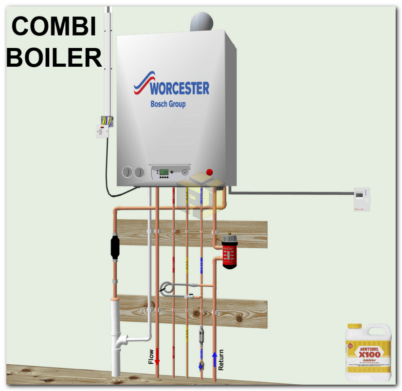 Heating Calculator With This Price Calculator You Can Calculate Materials Labour Plant And Too Construction Estimating Software Gas Boiler Construction Cost