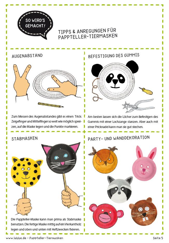 Pappteller Tiermasken Und So Wird S Gemacht Tiermasken
