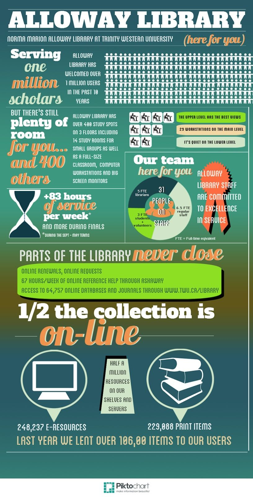 Pin by Robin Doughty on Stats | Pinterest