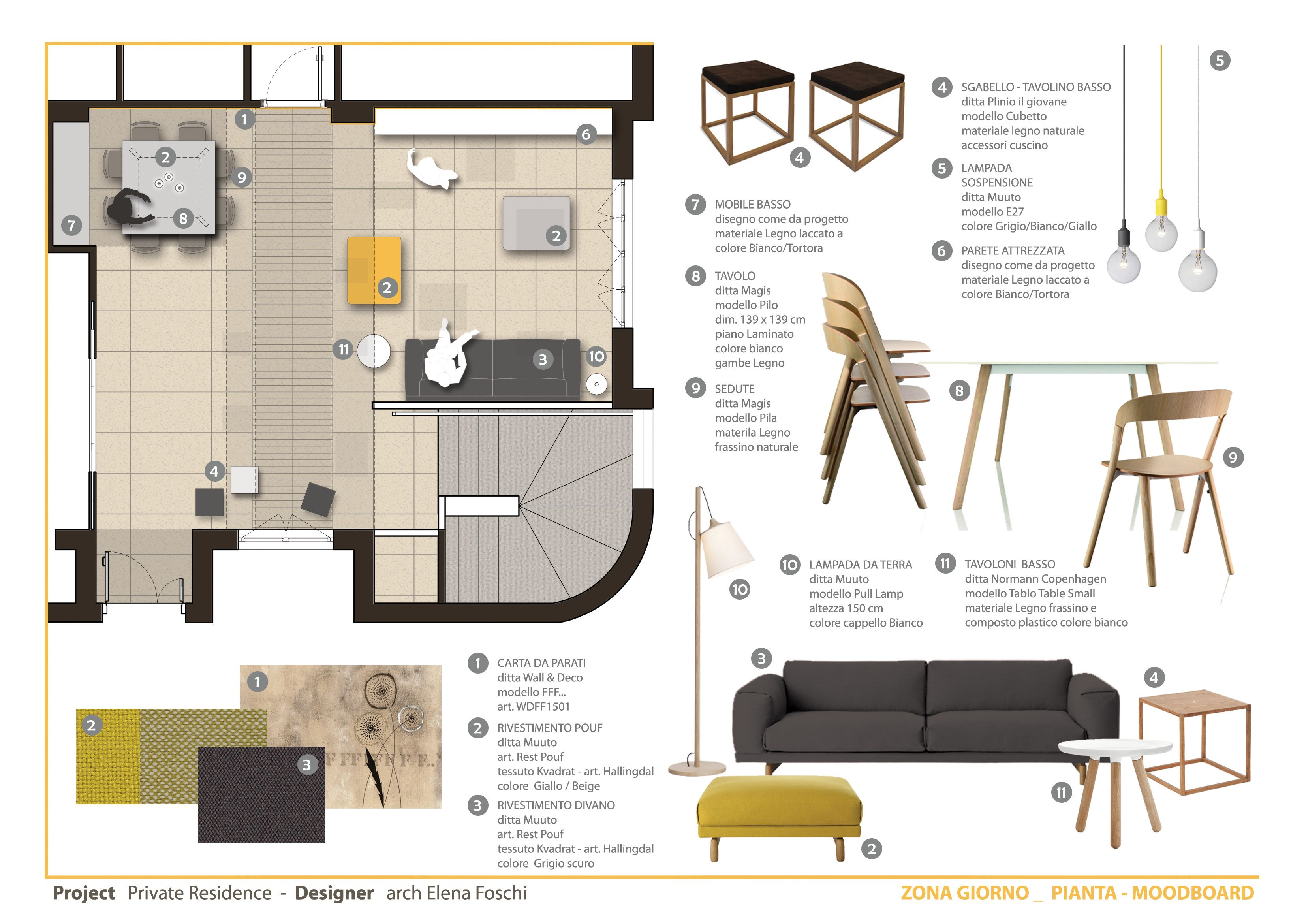 Moodboard private residence portf lios de design for Siti di interior design