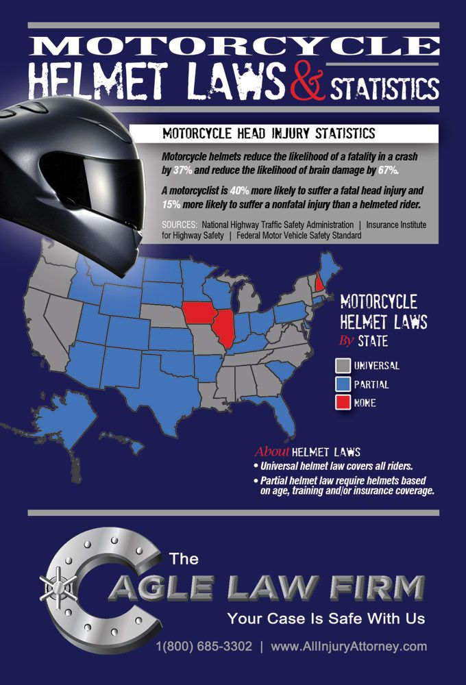 St Louis Motorcycle Accident Lawyer | Motorcycle Crash Attorney