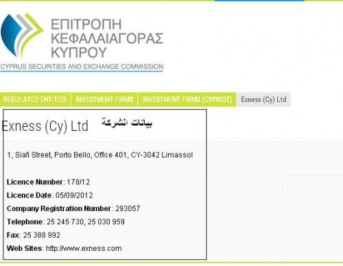 طريقة التاكد من ترخيص شركة الفوركس فوركس عرب اون لاين Investment Firms Securities And Exchange Commission Forex Brokers