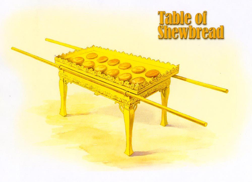 Astonishing The Shewbread Table Table Of Shewbread Tabernacle Of Download Free Architecture Designs Scobabritishbridgeorg